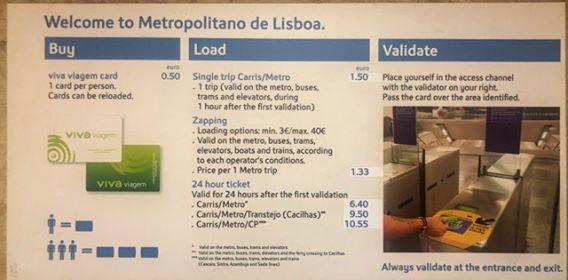 lisbona metro card